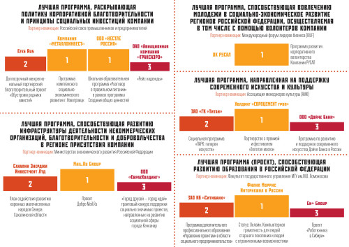 Инфографика-2 copy